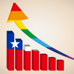 [Gráficos] Chile: A favor del aborto y matrimonio homosexual